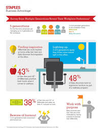 how to establish a strong workplace generations of employees 5 generations in the workplace