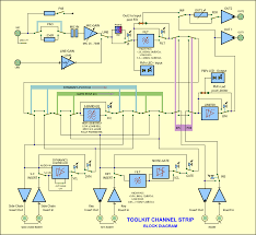 channel strip toolkit main block diagrammain block diagram channel strip toolkit
