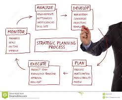 strategic planning process diagram royalty free stock images    strategic planning process diagram