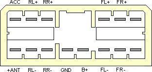 2000 subaru impreza radio wiring diagram wiring diagram and hernes 2005 subaru wrx radio wiring diagram and hernes