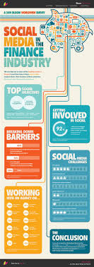 best images about infographics finance crazy how are social media and content marketing reshaping financial services while check out to help you achieve your social media goal all in one place