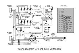 flathead electrical wiring diagrams wiring for 1932 ford car