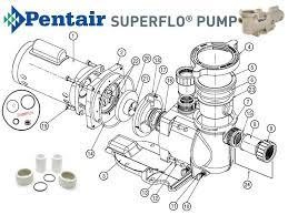 pentair superflo pump wiring diagram pentair image pentair superflo pump parts pool plaza on pentair superflo pump wiring diagram