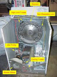 appliance411 faq no heat in an electric dryer thermal fuse location on some newer ge and hotpoint dryers