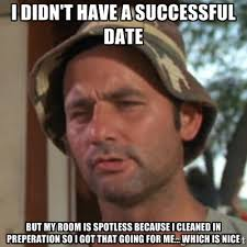 I didn't have a successful date But my room is spotless because I ... via Relatably.com