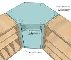 how to make kitchen cabinets:  ideas about corner cabinet kitchen on pinterest corner cabinets kitchen corner and cabinet ideas