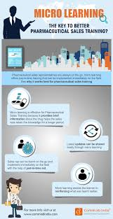 micro learning the key to better pharmaceutical s training here is an infographic that shares how microlearning can be effective for pharmaceutical s rep training