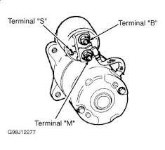 automotive starter wiring diagram automotive image starter motor wiring diagram chevy starter auto wiring diagram on automotive starter wiring diagram