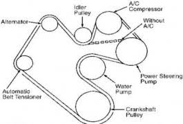 chrysler v8 belt diagram online auto repair diy car repairs picture of dodge v8 belt diagram chrysler v8 belt diagram