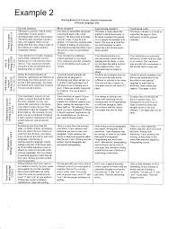 reflections on teaching example 2 the formative assessements in this unit helped the students to assess their strengths and weaknesses in comparison to a standard or learning