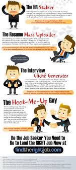 the job seekers you don t want to become infographic courtesy of findtherightjob com photo of man running courtesy of shutterstock