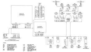 similiar control wiring keywords pump control panel wiring diagram