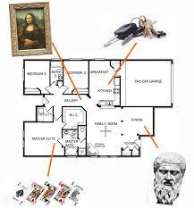 ISTANA PIKIRAN- Kekuatan Memori sherlock Holmes Untuk Anda ...
