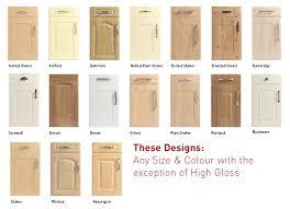 types kitchen cabinet doors design