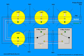 wiring a 3 way switch 3 lights diagram the wiring diagram 3 way switched outlet wiring diagram nodasystech wiring diagram