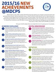 top achievements mdcps hialeah elementary school top 30 1
