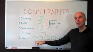 breaking business bottlenecks theory of constraints breaking business bottlenecks theory of constraints
