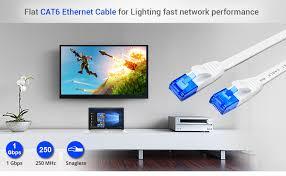 BlueRigger <b>Cat 6</b> Ethernet <b>Cable Flat</b> Internet Network: Amazon.in ...