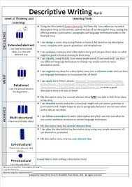 thoughts  chris d    elia and solo taxonomy on pinterestchris perry on twitter   quot  solotaxonomy some thoughts on a descriptive writing rubric http