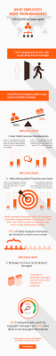 what your employees want and why you really should care tlnt infographic noad 01