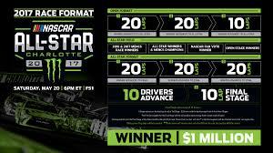 monster energy all star race format goes back to one hot night monster energy all star race format goes back to one hot night roots nascar talk