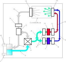 hvac systemsairflow diagram