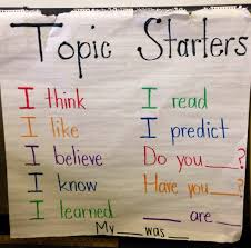 writing topic starters topic sentence starters teaching writing topic starters topic sentence starters