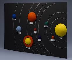 solar system model for science exhibition essay   homework for you  solar system model for science exhibition essay   image
