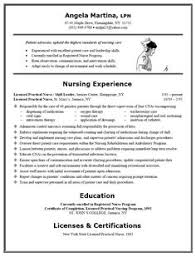 our lpn nurse resume examples will show you how to write a professional resume use this free sample sample entry level nurse resume