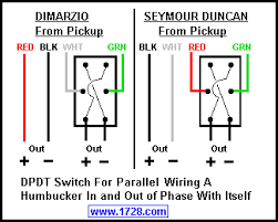 guitar wiring site Coil Tap Dimarzio Wiring Diagrams Coil Tap Dimarzio Wiring Diagrams #39 2 Humbuckers 1 Volume 1 Tone 3 Way and Switchable Single Coil Tap