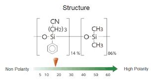 InertCap 1701 | Products | GL Sciences