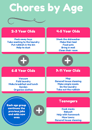 age appropriate jobs for kids mum s lounge 27