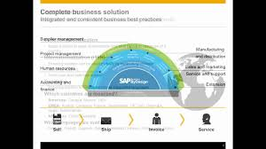 sap business bydesign overview all in one cloud based erp crm sap business bydesign overview all in one cloud based erp crm