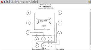 1994 chrysler concorde firing order engine mechanical problem here you go and good luck