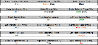 2002 subaru forester radio wiring diagram 2002 2006 subaru stereo wiring diagram wiring diagram on 2002 subaru forester radio wiring diagram