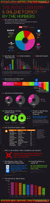 the music industry and online piracy infographic by the numbers a high resolution version