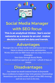 what type of social network administrator are you social media manager seo focus