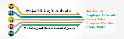 major hiring trends of a multilingual recruitment agency major hiring trends of a multilingual recruitment