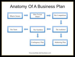 year business plan Imhoff Custom Services