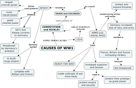 world war causes essay what were the causes of world war 2 gcse history marked by