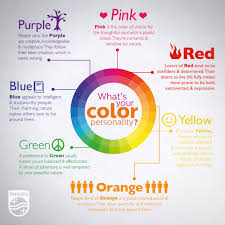what s your color personality blue purple and teal so blue what s your color personality blue purple and teal so blue tending towards