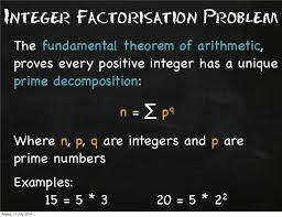 Image result for integer factorisation