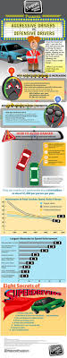best ideas about teen driving school learning to aggressive driving vs defensive driving there s a big difference infographic