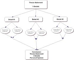 human resource essay Horizon Mechanical human resource management strategic planning essay