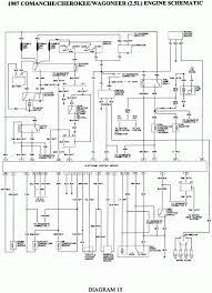 1998 jeep wrangler wiring schematic 1998 image 1998 jeep cherokee alternator wiring diagram jodebal com on 1998 jeep wrangler wiring schematic