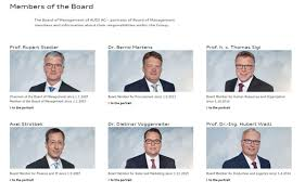 judd legum on audi new champion of women s equity at judd legum on audi new champion of women s equity at work has no women on their board t co y32fvar6ep