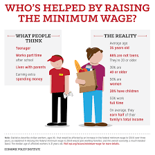 who s helped by raising the minimum wage interestingasfuck helped by raising the minimum wage
