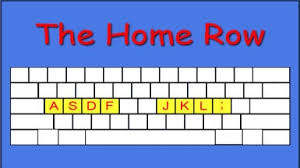 Image result for keyboard home row