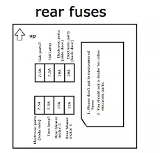 e51 fuse relay location~2002 e51 highway star elgrandoc forum not one of mine but posted elsewhere by another owner for the rear fuse box