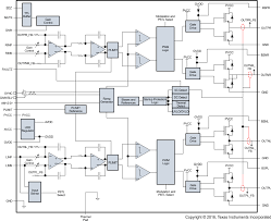 <b>TPA3116D2</b> 50-W Stereo (BTL) Class-D Audio Amp w ...